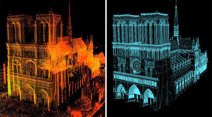 3D point cloud data of Notre Dame Cathedral